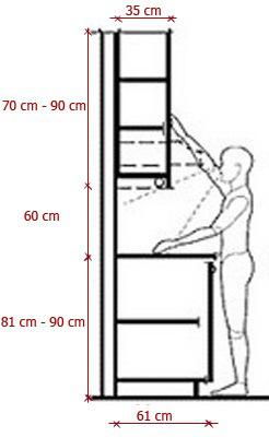 Kích thước tủ bếp chữ L 6
